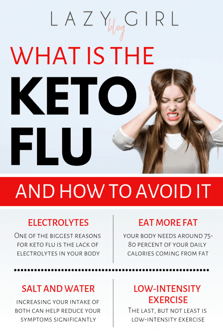 What Is The Keto Flu And How To Avoid It